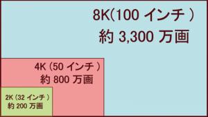 size4k8k